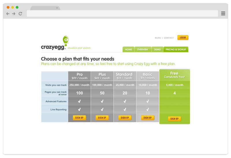 صفحه قیمت خدمات پیش از نظرسنجی